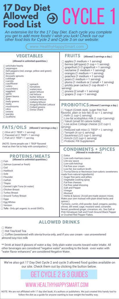 17 Day Diet cycle 1 Allowed Food List - grocery list - - Free ...