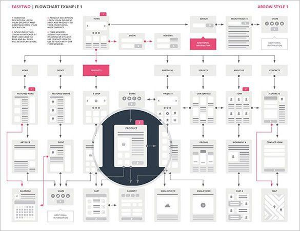 Flowchart Templates - Free Word, Excel, PowerPoint Formats ...