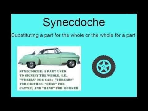 Synecdoche - TALK School of Languages - BLOG