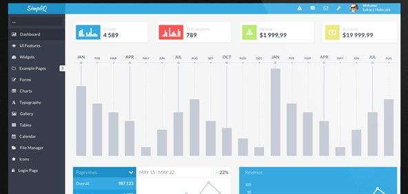 55+ Best Responsive Admin Templates 2017 - DesignMaz