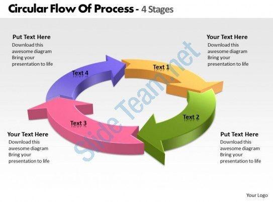 PowerPoint Templates | Slide PPT Slides Templates | PowerPoint ...