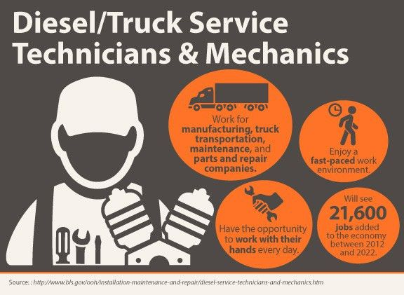 Diesel Truck Training in New Jersey-Pennco Tech