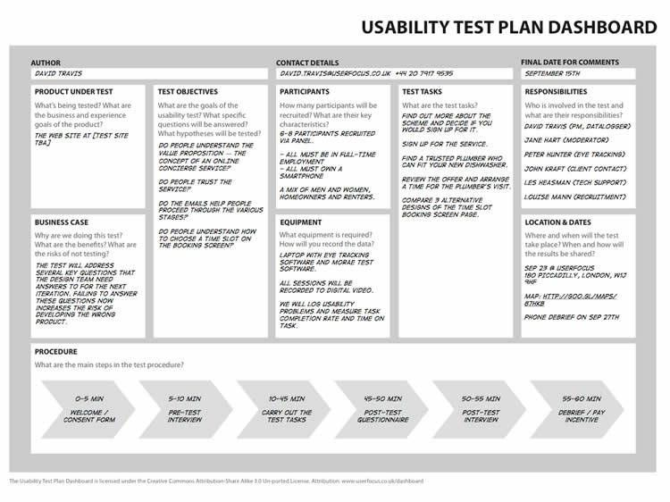 Usability Testing Of Mobile Applications: A Step-By-Step Guide ...
