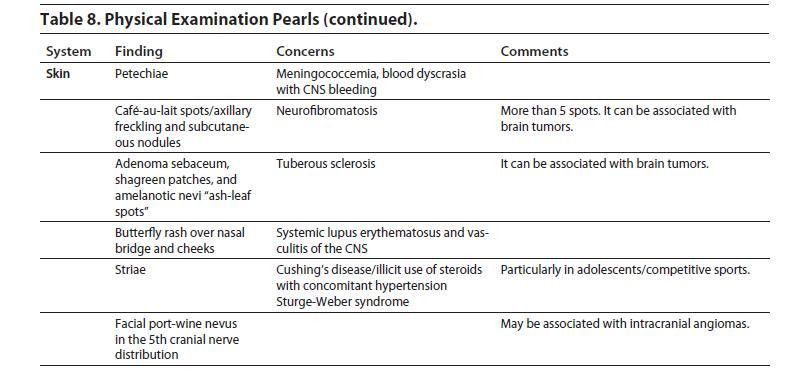 Physical Examination Pearls (continued).JPG