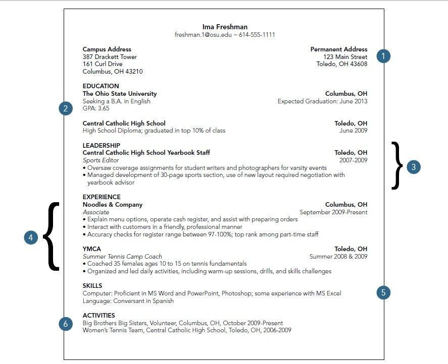 Activity Resume For College - Best Resume Collection