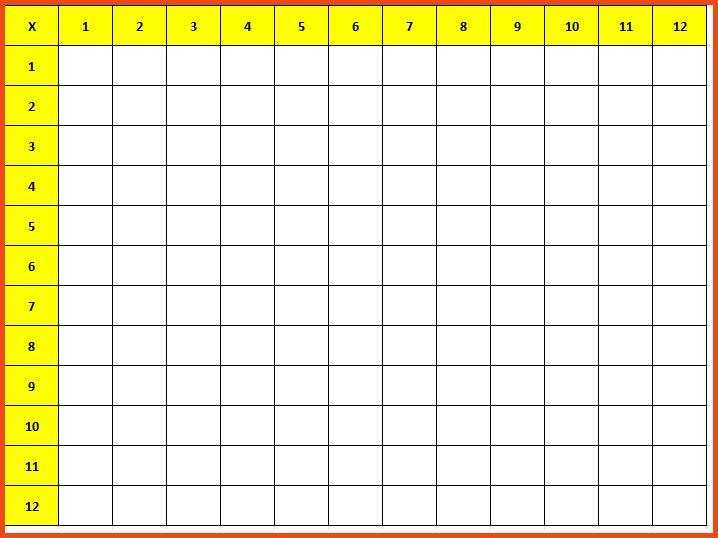 6 blank multiplication chart | Sponsorship letter