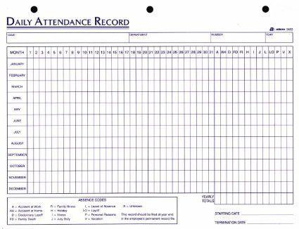 Employee Attendance Sheet Excel 2018 | Tracker, System - Calendar ...