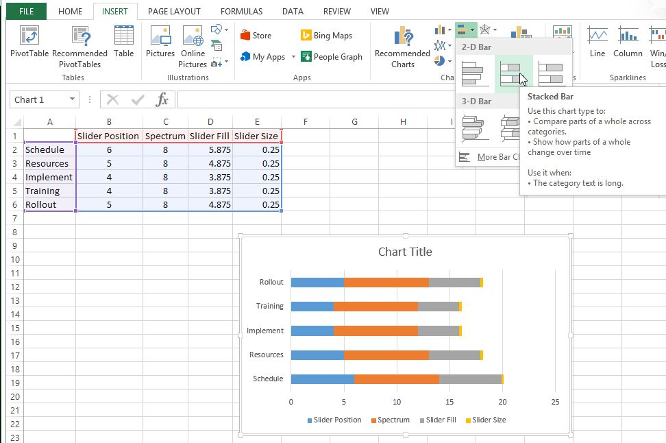 Excel Dashboard Templates How-to Make an Excel Project Status ...