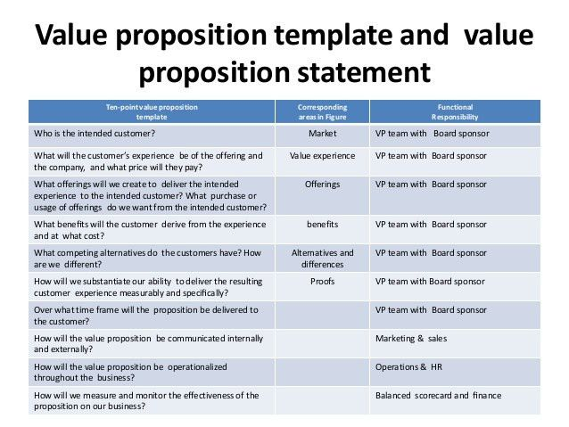 Developing and implementing value proposition