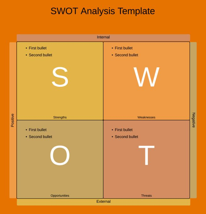 9+ wot template word | Job Resumes Word