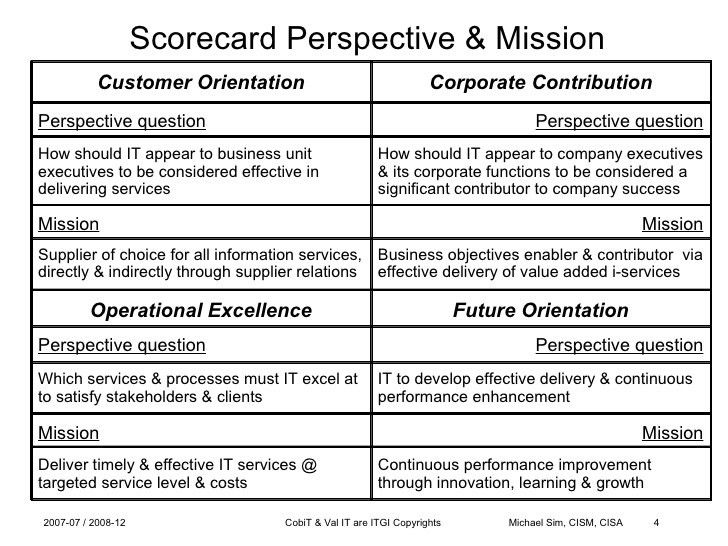 CobiT, Val IT & Balanced Scorecards