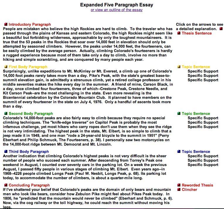 4 Paragraph Essay Template - Molrol.com