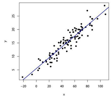 Using R-project for Free Statistical Analysis in Extension Research