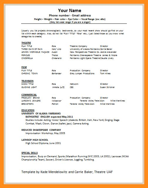 5+ example of acting resume | resume setups