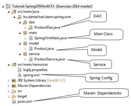 Spring ORM example with AOP Transaction Management - JournalDev