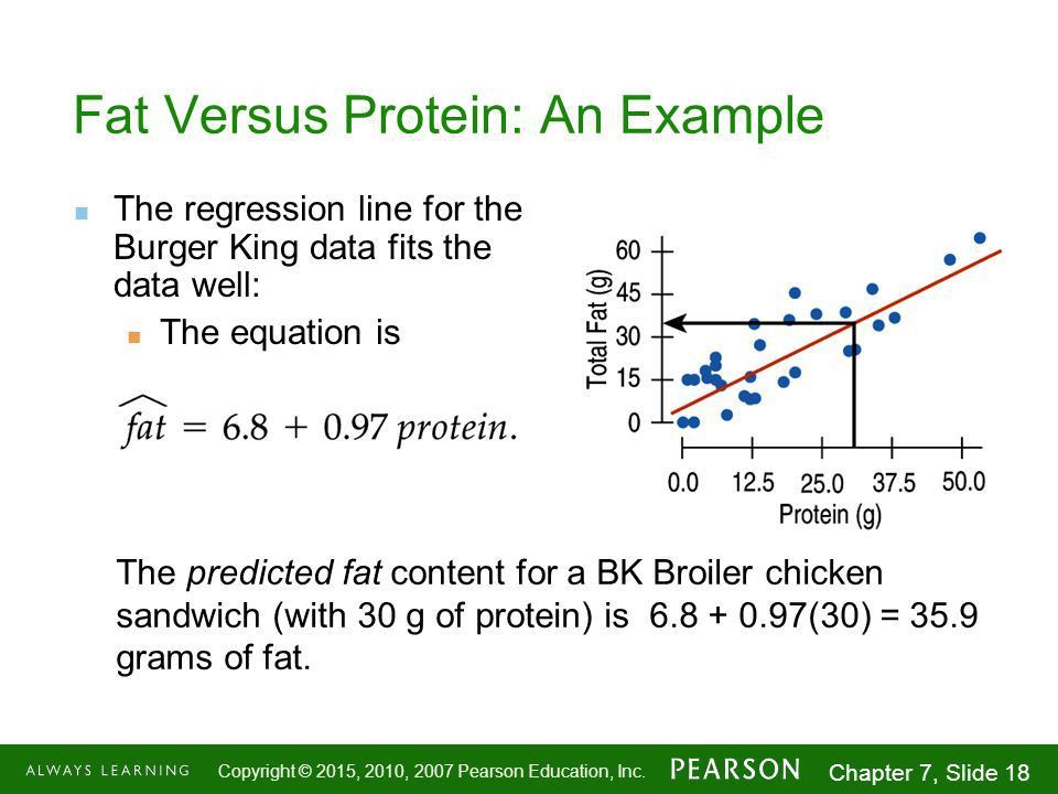 Chapter 7 Linear Regression. - ppt download