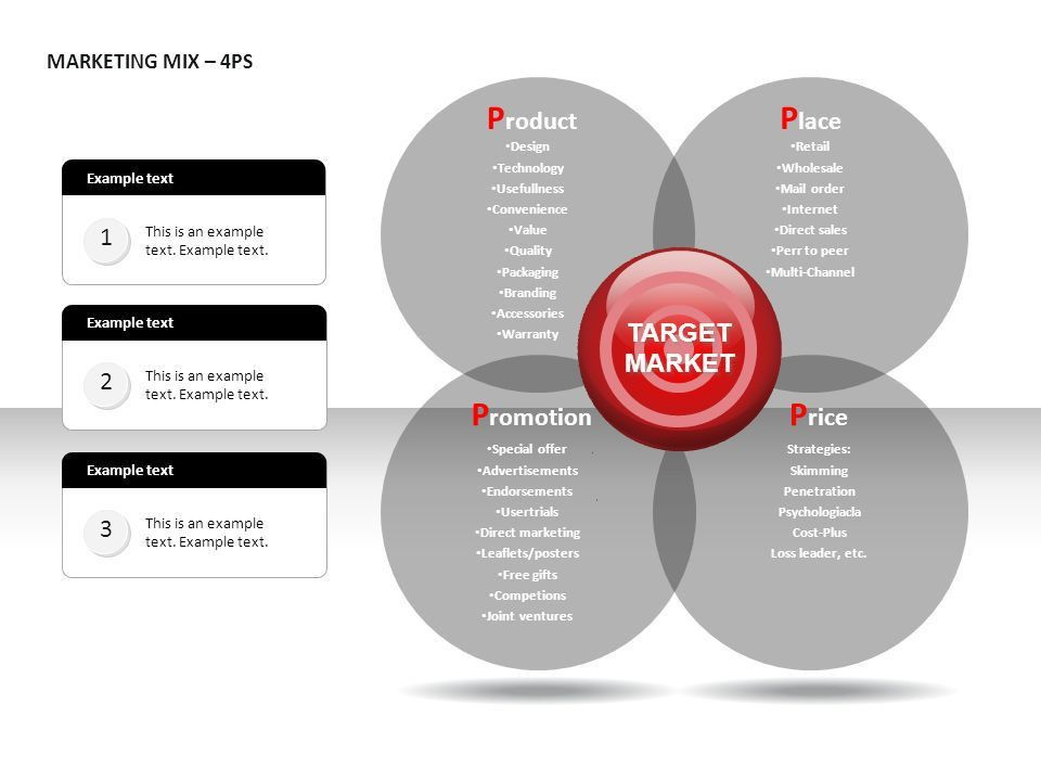 MARKETING MIX – 4PS Example text Go ahead and replace it with your ...