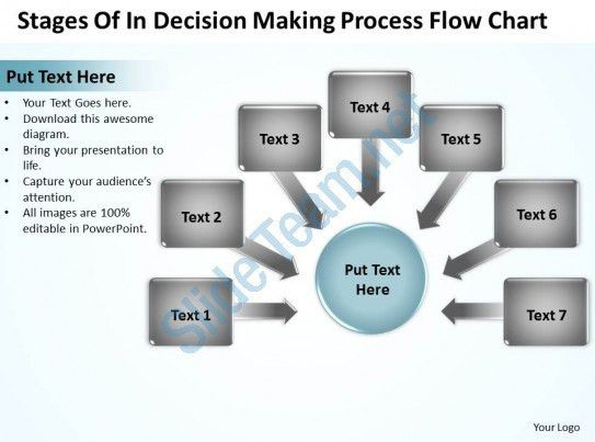 Stages Of In Decision Making Process Flow Chart Powerpoint ...