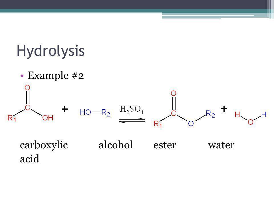 Organic Reactions SCH4U – Unit B. - ppt video online download