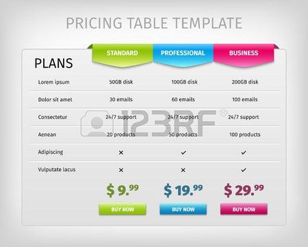 Web Pricing Table Template For Business Plan. Comparison Of ...