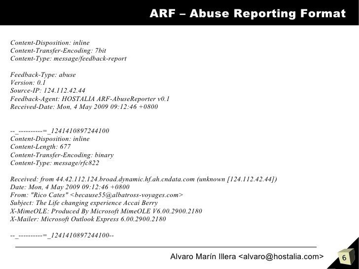 Abuse Reporting Fromat