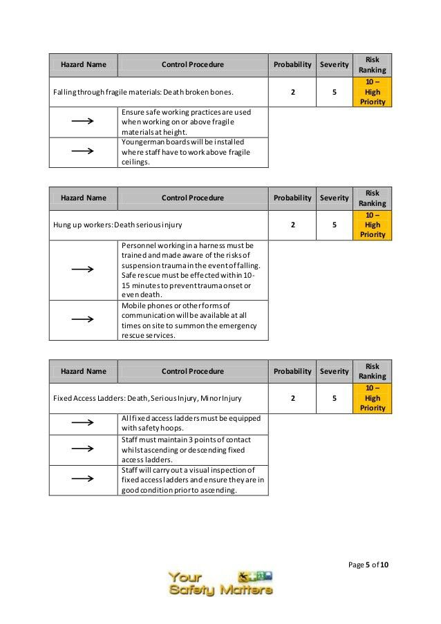 Staff Risk Assessment Template - Contegri.com