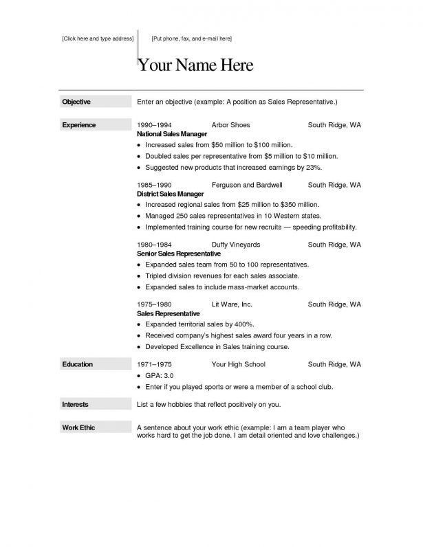Curriculum Vitae : Excellent Cover Letter For Resume Cv Builders ...
