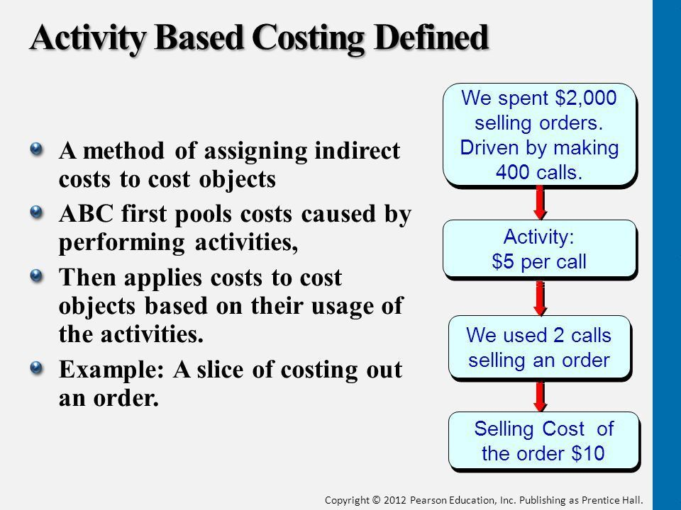 Activity-Based Costing and Other Cost Management Tools - ppt download