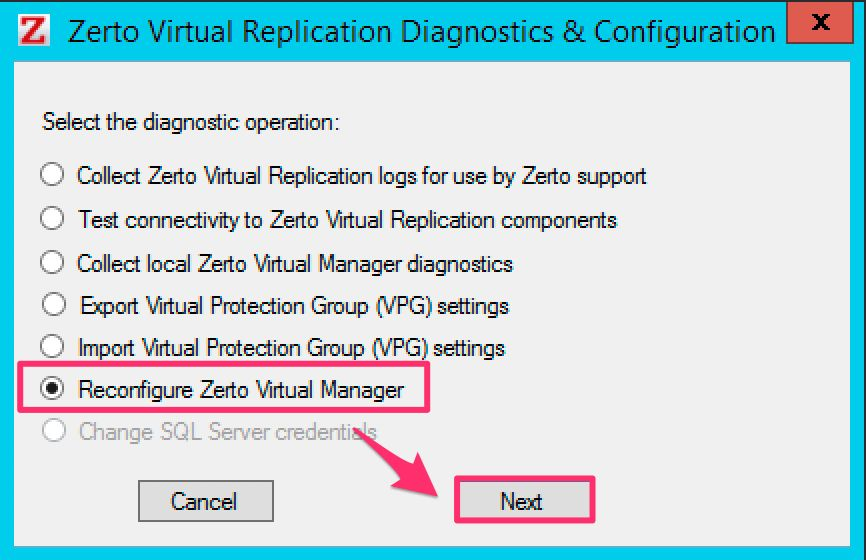 Zerto – Gene's Virtualization Blog