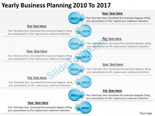13 best Product Roadmaps images on Pinterest | Timeline ...