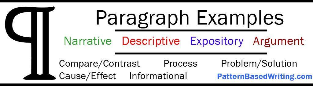 Paragraph Examples – Narrative, Persuasive, Descriptive and Many ...