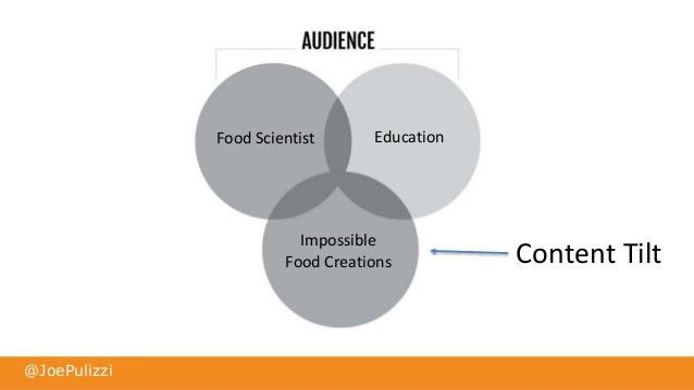 JoePulizzi Food Scientist Education Impossible