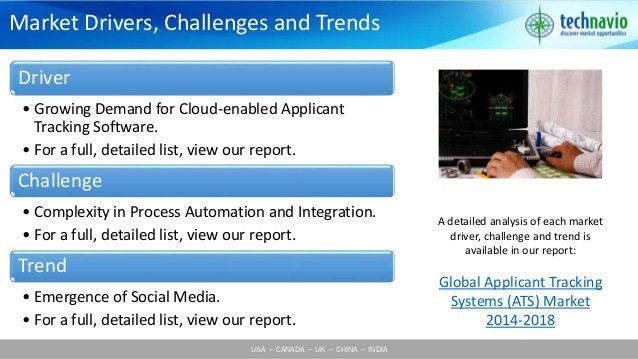 Global Applicant Tracking Systems (ATS) Market 2014-2018