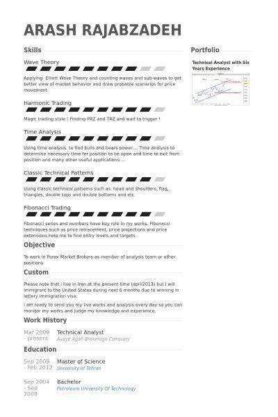 Technical Analyst Resume samples - VisualCV resume samples database