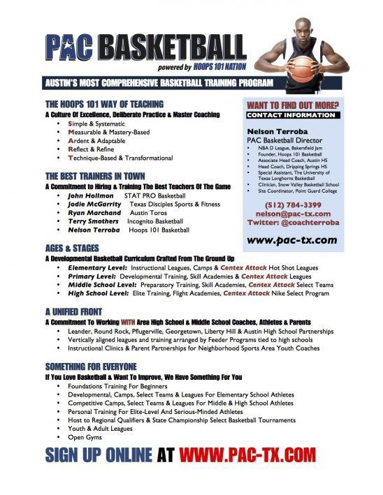 sample resume of basketball coaching resume. high school coach ...