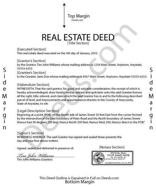 Downloadable Real Estate Deed Forms - Fill In The Blank