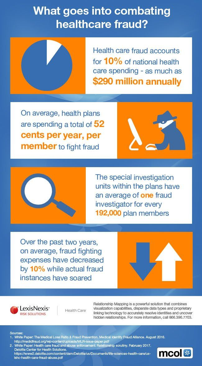 Mcol Blog - The MCOL Blog - What Goes into Combating Healthcare Fraud
