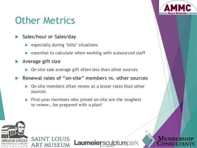 Sell it! On-Site Sales for Membership (AMMC 2014)