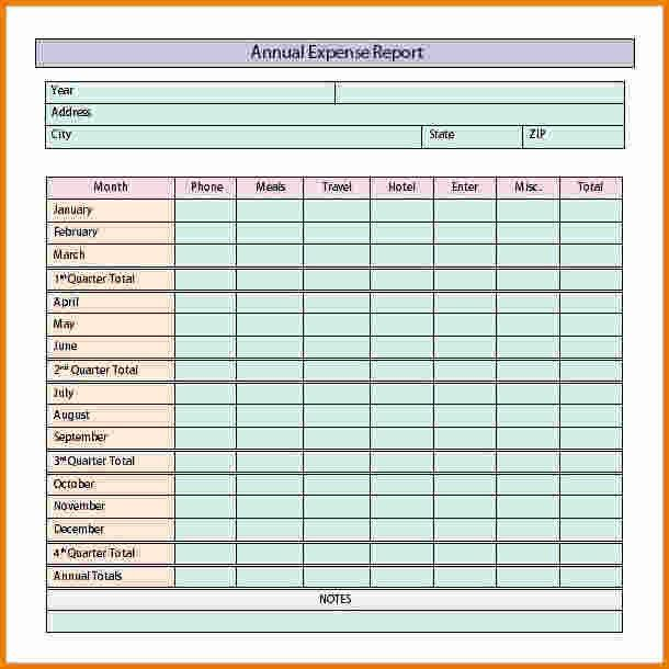 6+ expense report sample | Expense Report