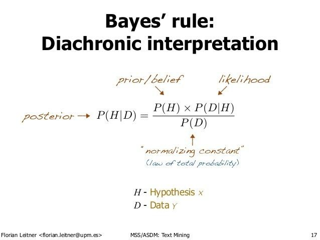 Text mining - from Bayes rule to dependency parsing