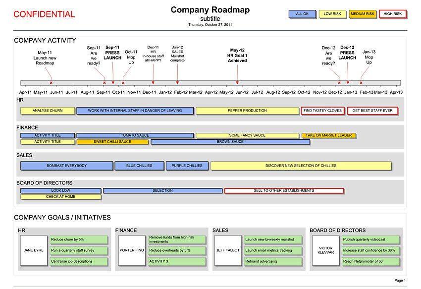 14-company-roadmap-02-850