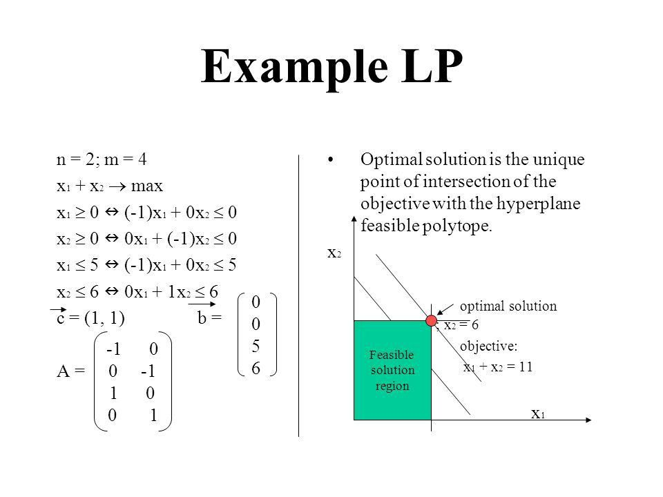 Linear Programming (LP) Vector Form Maximize: cx Subject to : Ax ...