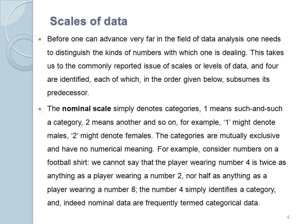 Quantitative Data Analysis Dr Ayaz Afsar 1. Introduction ...
