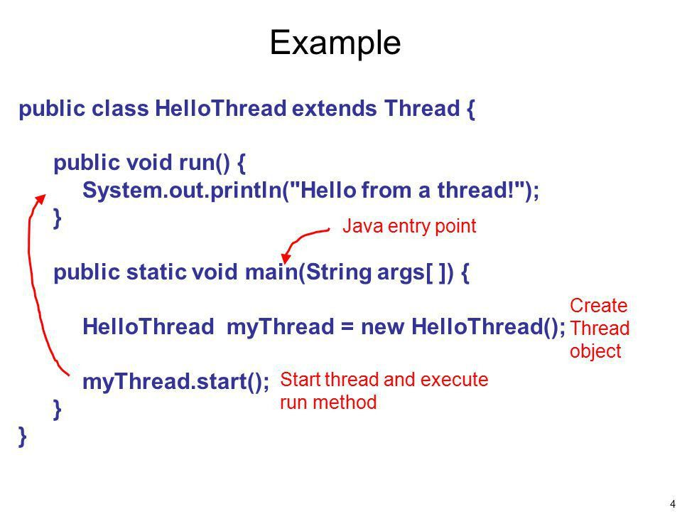 Slides 8c-1 Programming with Shared Memory Java Threads and ...