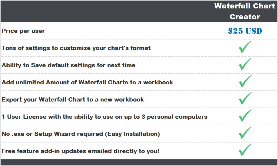 Waterfall Add-in — The Spreadsheet Guru