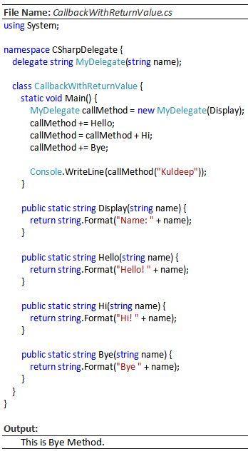 C# Delegate Example - Hindi. सीखें आसानी से