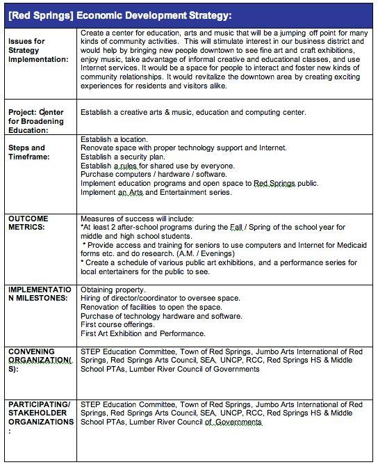 team meeting agenda template | Professional Templates - Part 2
