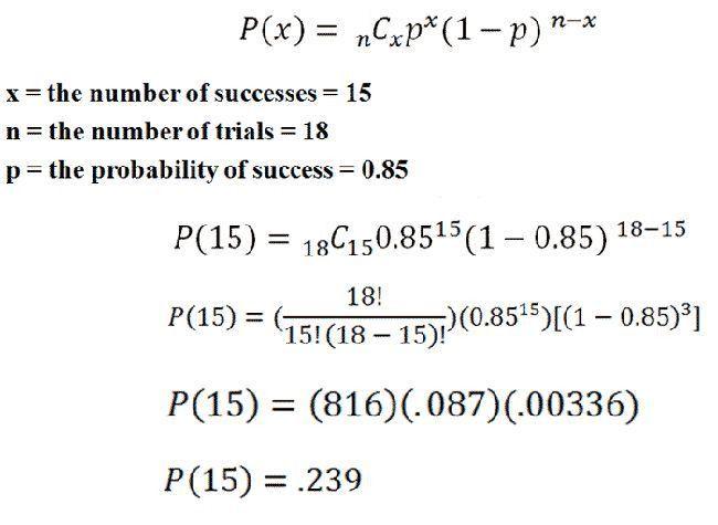 Best 25+ Binomial distribution ideas on Pinterest | Statistics ...