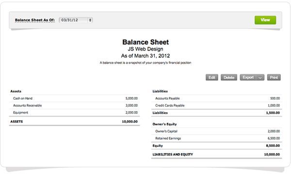 Best Photos of Basic Balance Sheet Form - Free Blank Balance Sheet ...