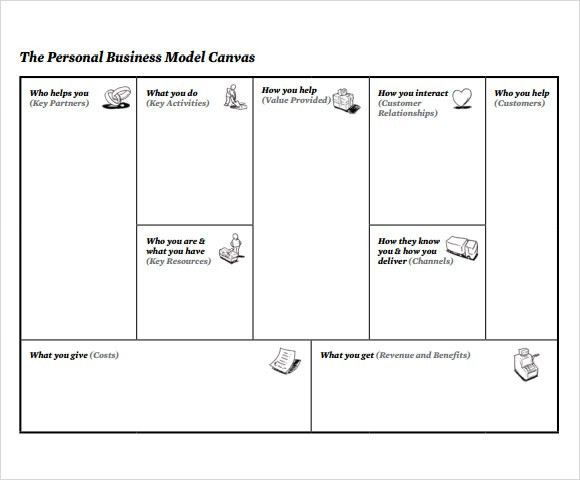 Sample Business Model - 6+ Documents in PDF , Word